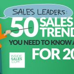 Sales leaders: 50 sales trends to know for 2019