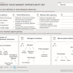 Where to find new markets and customers